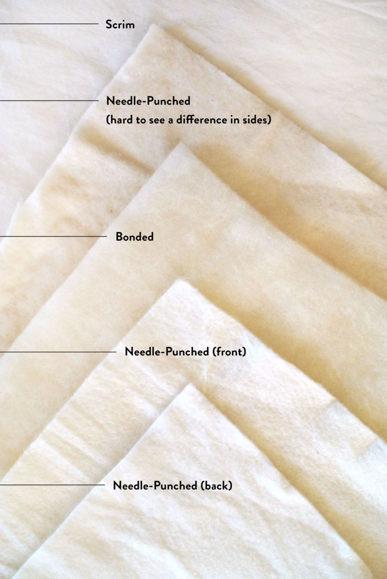 Is There A Right Side To Quilt Batting Suzy Quilts Beginner Sewing Projects Easy Quilt Batting Sewing Projects For Beginners