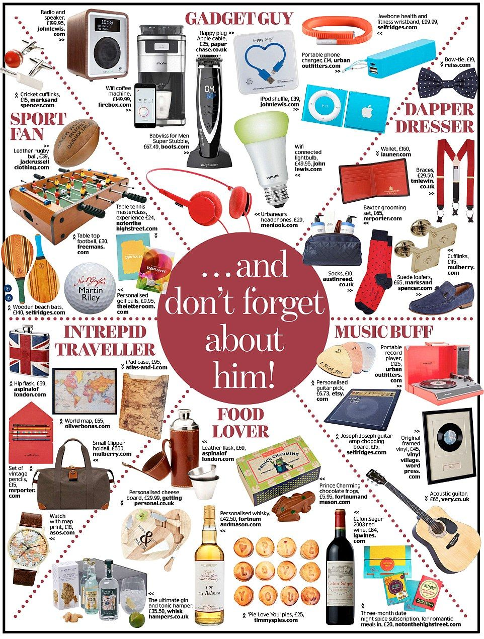 We Ve Got The Ultimate Valentine S Gift Guide For Men And Women Valentines Gift Guide Gift Guide For Men Valentine Gifts
