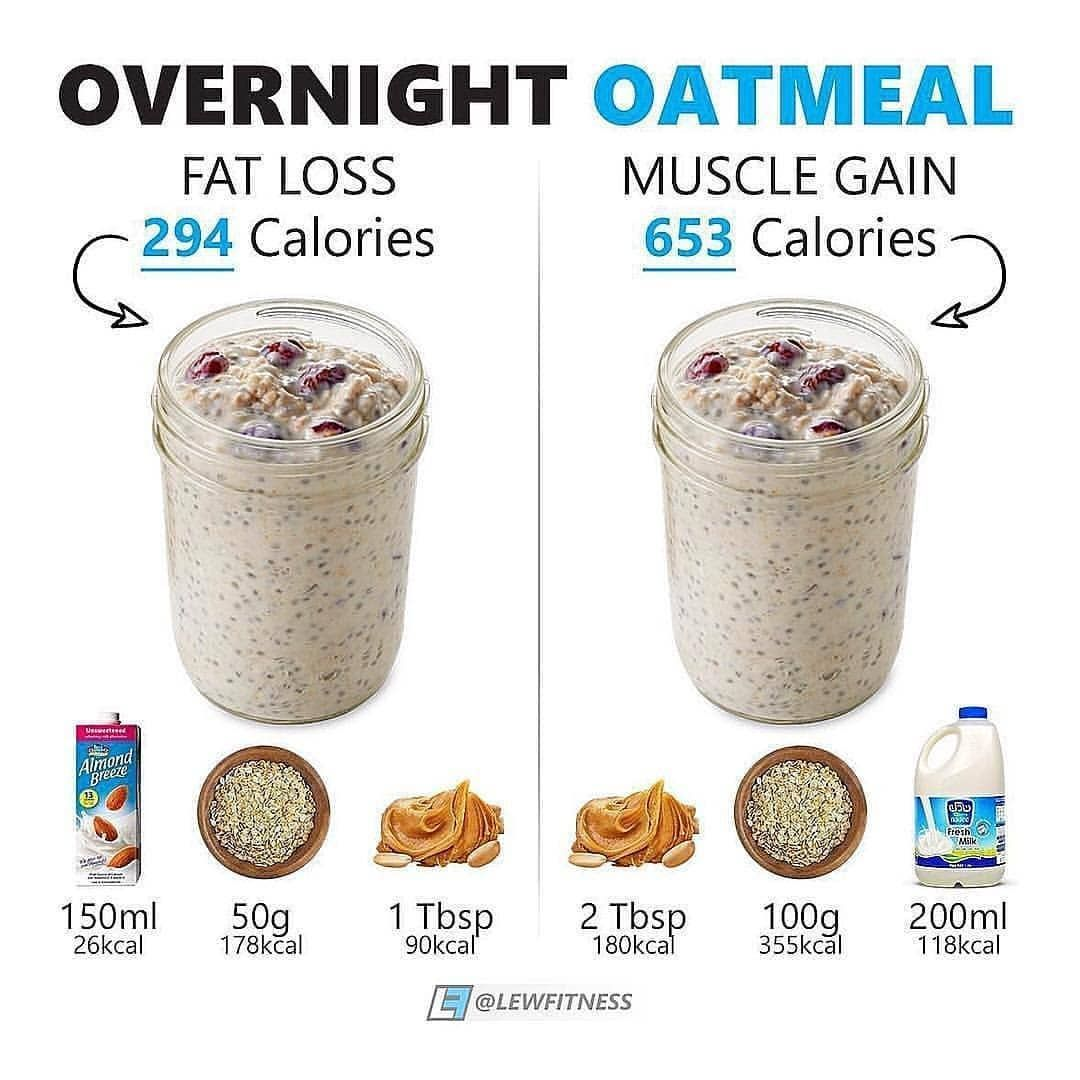 300 calories vs  650 calories🥛 Overnight Oats Recipe💁🏻♀️😍for weight loss or weight gain     ⠀ Bulking  Losing Fat  I've got you covered… is part of Workout food -