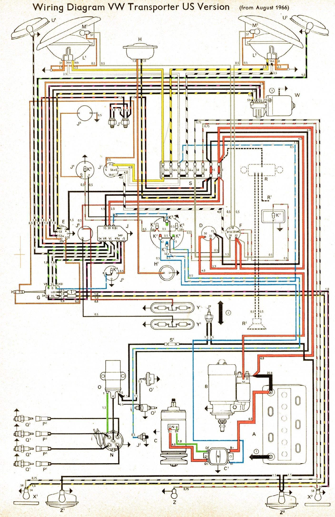 Engine Diagram Vw T7 Malaysia En 2020