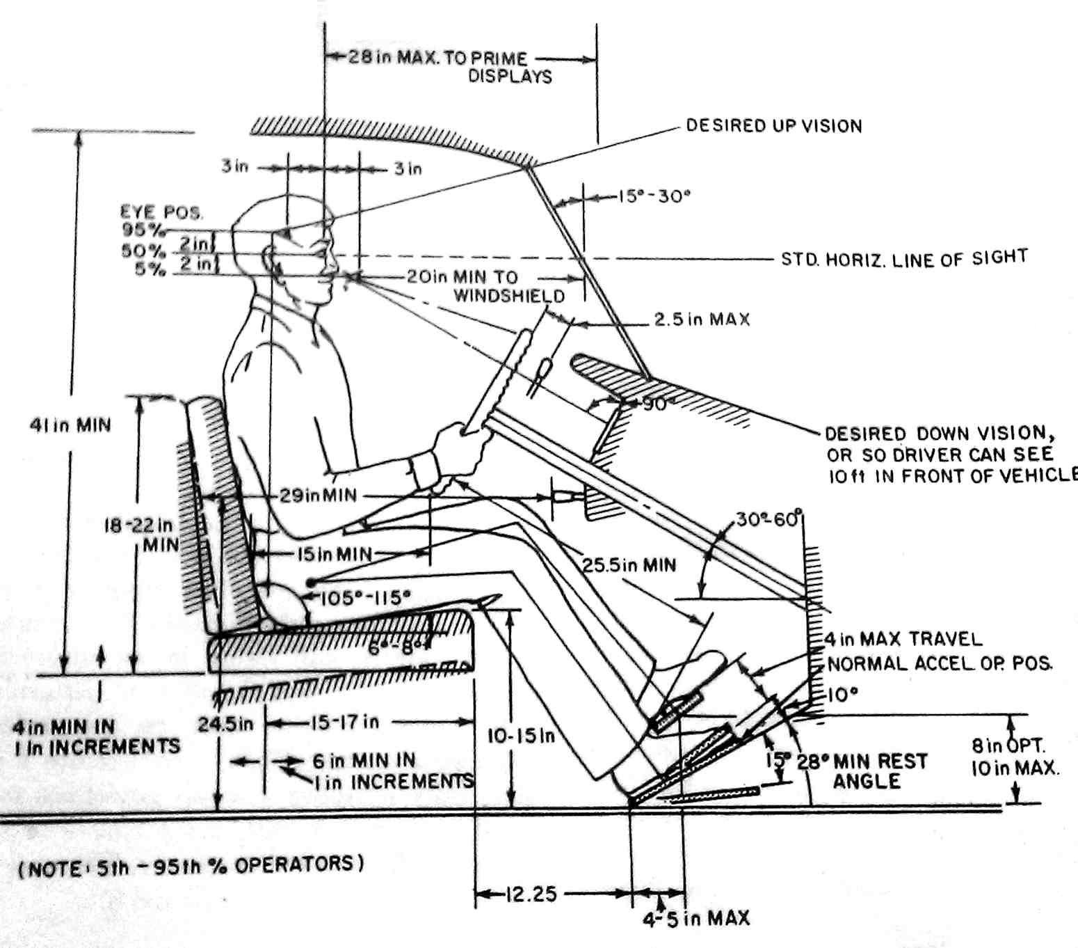 Ergonomic Chair Design Guidelines Doc Mcstuffins Table And Set Ergonomics Поиск в Google и