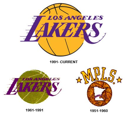 Lakers Logo Design And History Of Lakers Logo Lakers Logo Lakers Logo Design