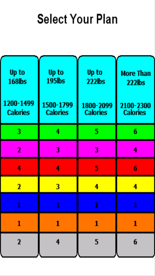 day fix measurement chart google search healthy recipes pinterest st and also rh