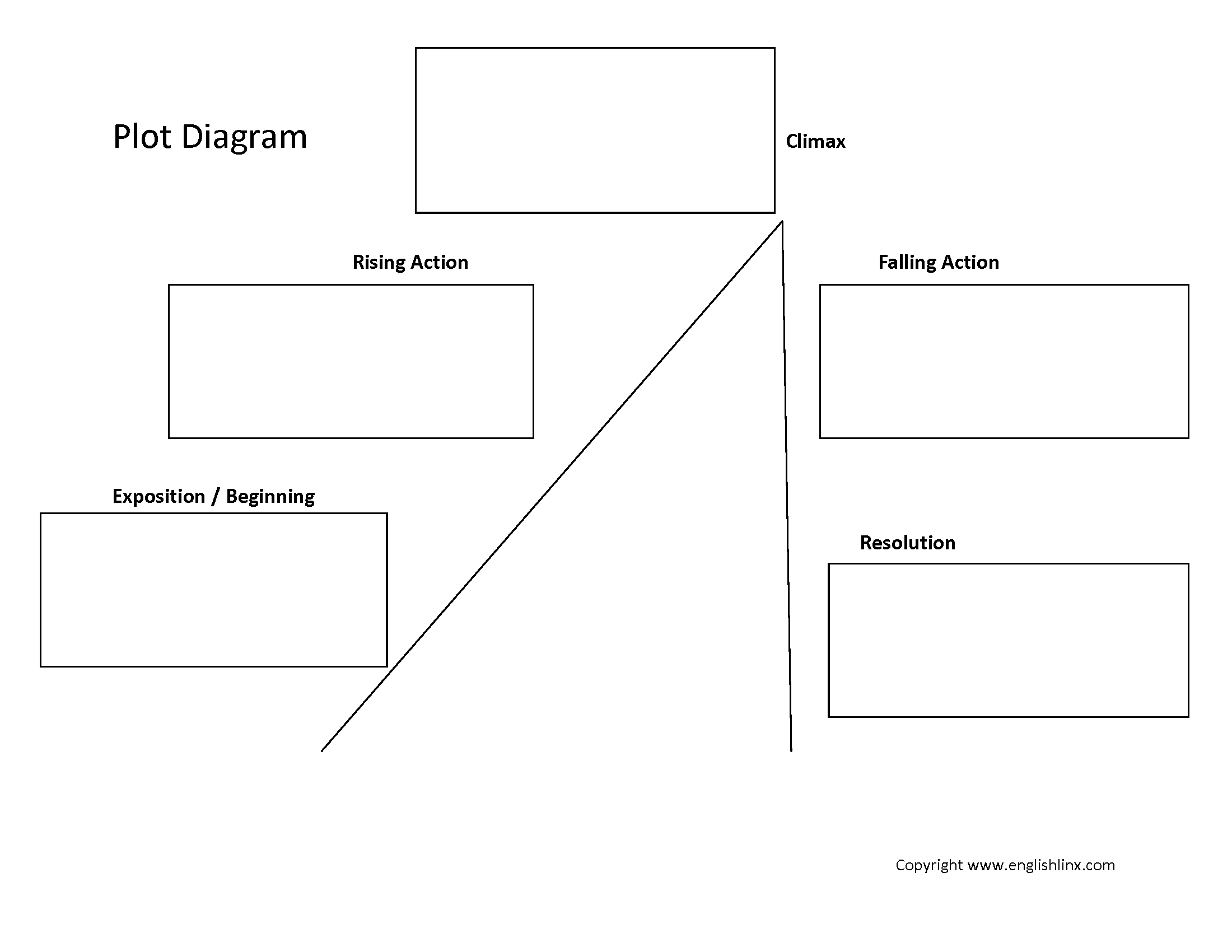 Plot Diagram 2 Worksheet