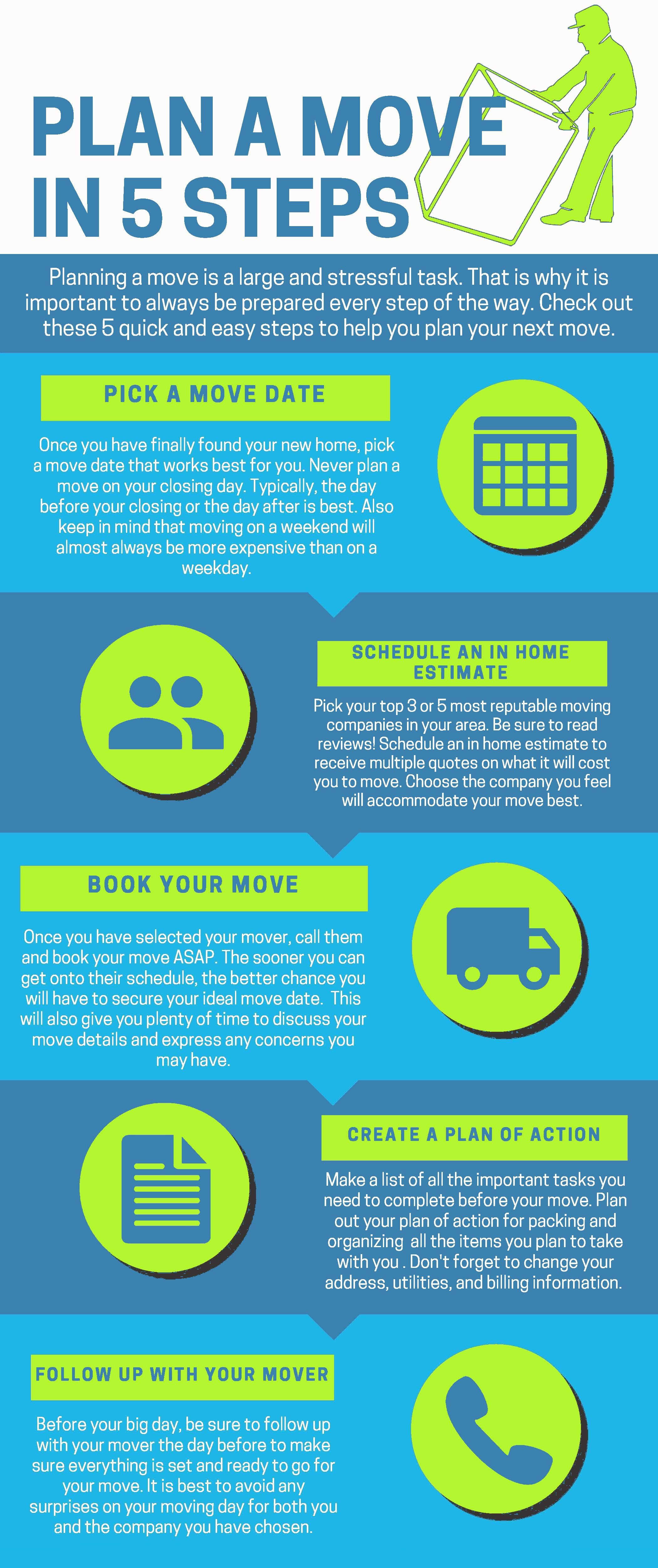 Plan A Move In 5 Steps Planning A Move How To Plan Moving House Checklist