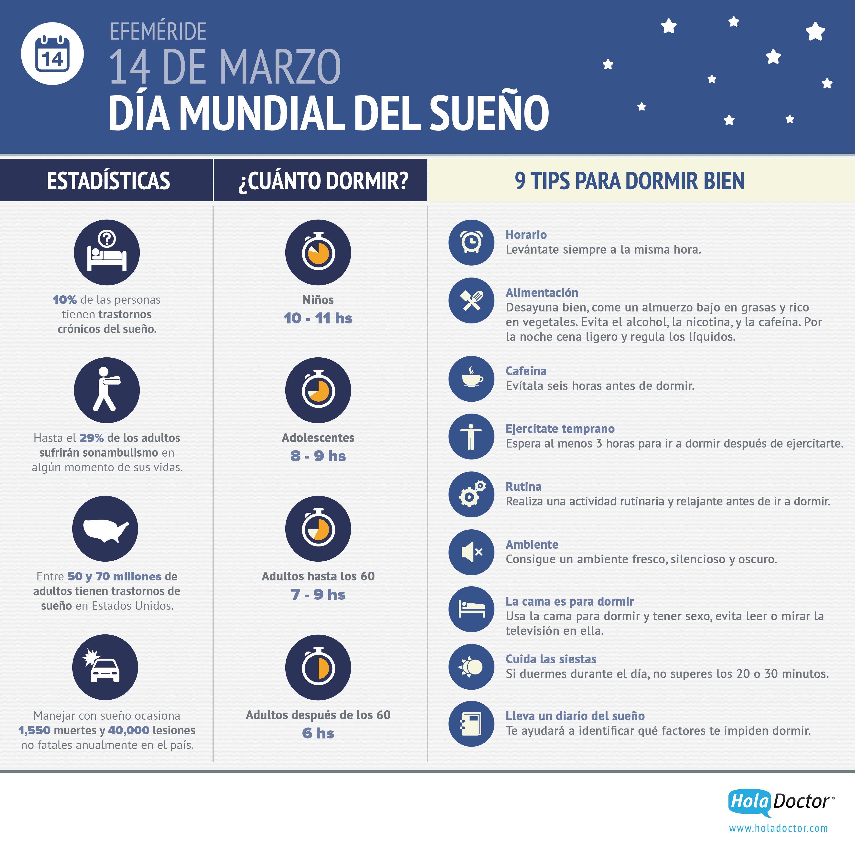 Hoy es el Día Mundial del #Sueño. Conoce por qué es importante ...