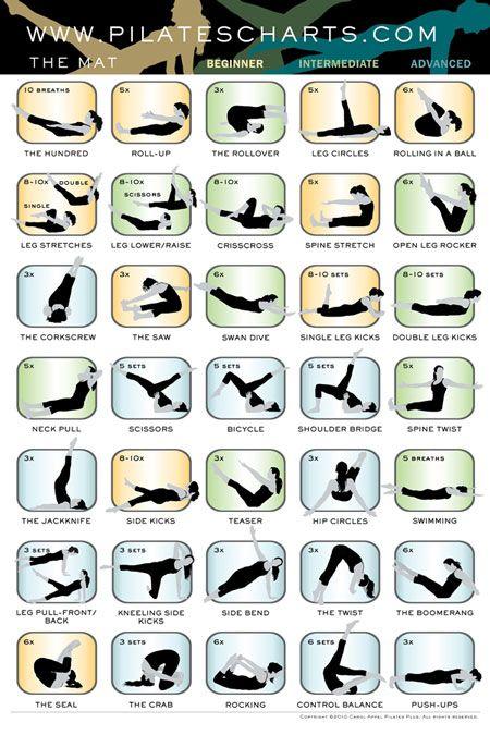 pilates mat ejercicios nuevos