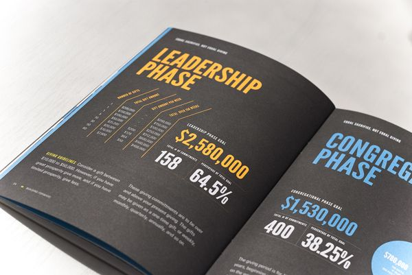 Relate Church Capital Campaign Typography Layout Design
