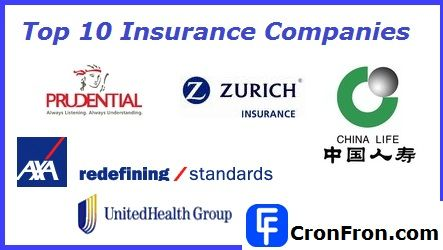 Top 10 Insurance Companies In World Http Www Cronfron Com Top 10 Insurance Companies In World With Images Insurance Company Company World