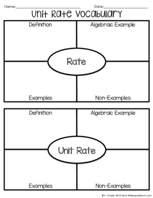 Unit Rate Notes from To The Square Inch on TeachersNotebook - frayer model template