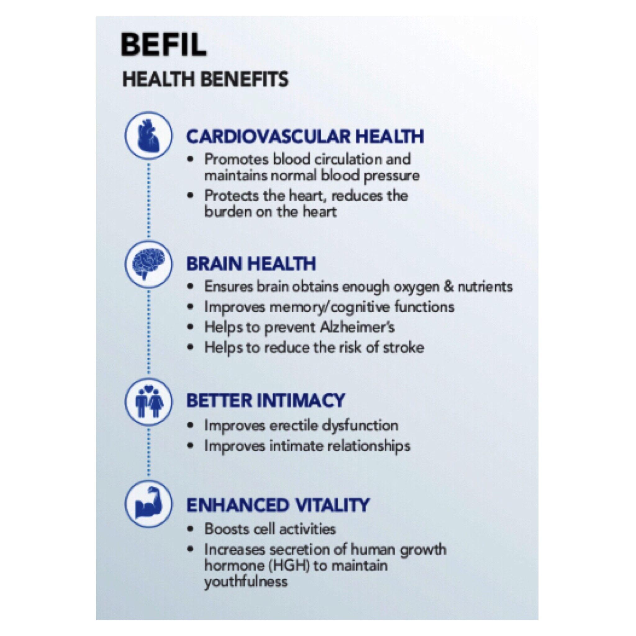 Pin by Jane Lim on BEFIL Improve memory, Brain health