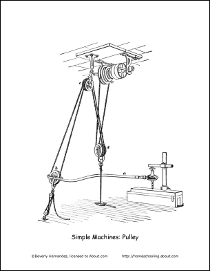 simple machine coloring pages - photo#18