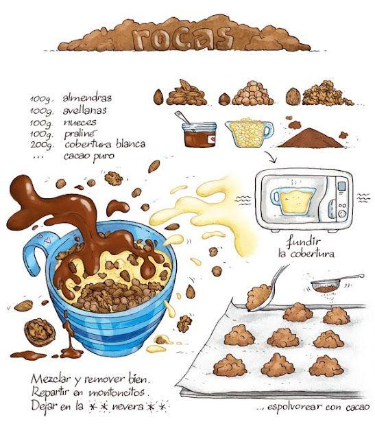Cartoon Cooking Ilustraciones De Alimentos Receta Ilustrada Recetas