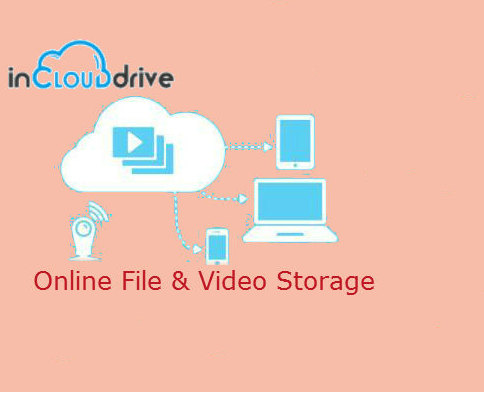 Online Cloud Storage Allows The Users With A Certain Amount Of Free E That Comes File Sharing And Video Solutions