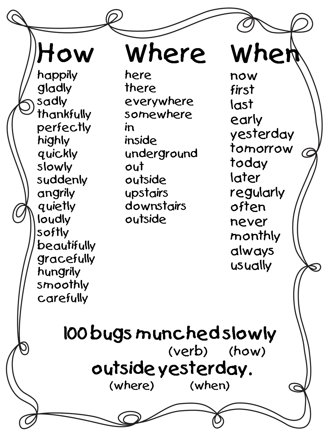 Printables Adverb List A-z list of adverbs for kids scalien mikyu free worksheet