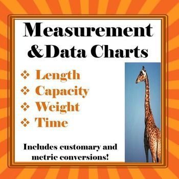 Free Measurement And Data Conversion Charts Included Are Length