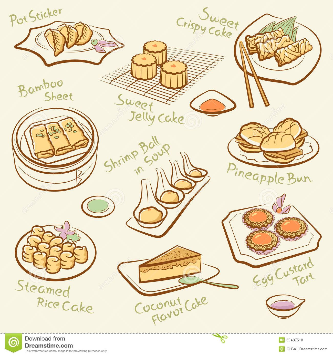 Set Chinese Food Line Drawing Cantonese Cuisine Guangdong Morning Tea Vector Dim Sum Icons Names Dishes Handwriting File 39 Makanan Dan Minuman Makanan Minuman