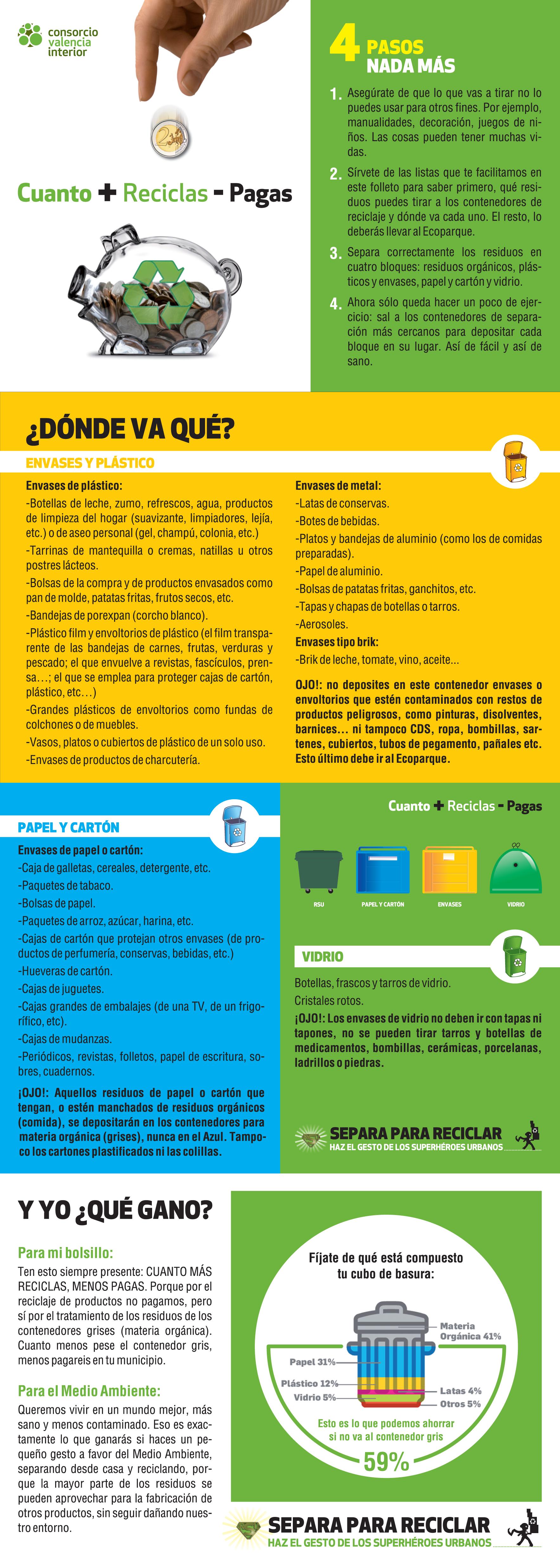 Folleto Informativo Y De Fomento Del Reciclaje De Residuos De Papel Cartón Envases Ligeros Y Vidrio Para Envases Ligeros Educacion Ambiental Apuntes De Clase