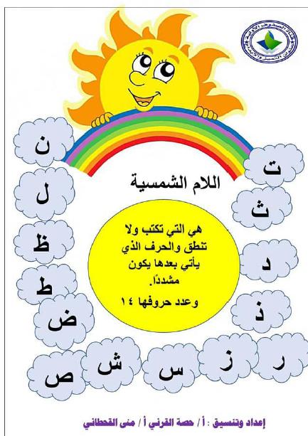 اللغة العربية ورقة عمل اللام الشمسية واللام القمرية للصف الثاني Learning Arabic Arabic Kids Islamic Kids Activities