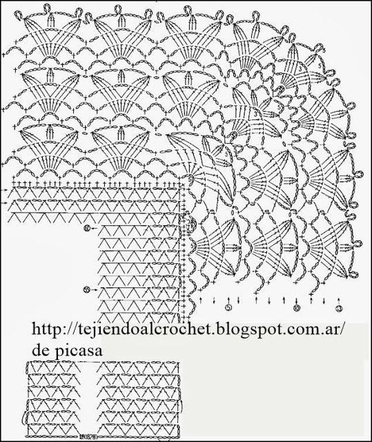 TEJIDOS A CROCHET - GANCHILLO - PATRONES: MANTILLAS BEBE A CROCHET ...