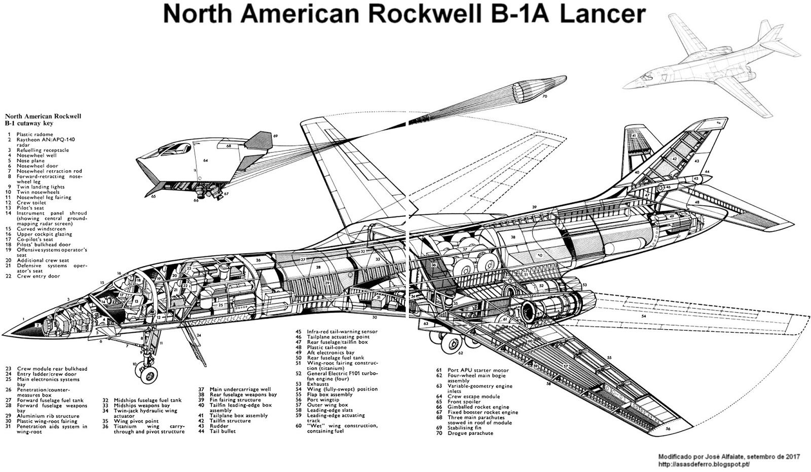 O Rockwell B 1 Lancer E Umardeiro Pesado De Longo