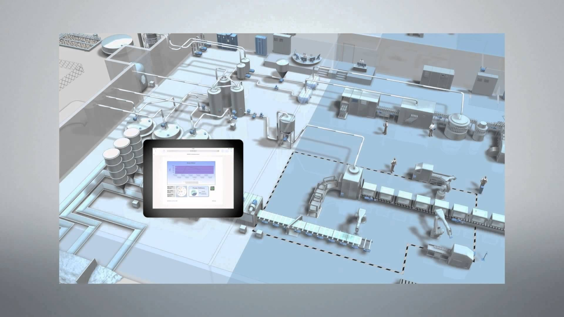 The scalable and open SCADA system for maximum plant transparency