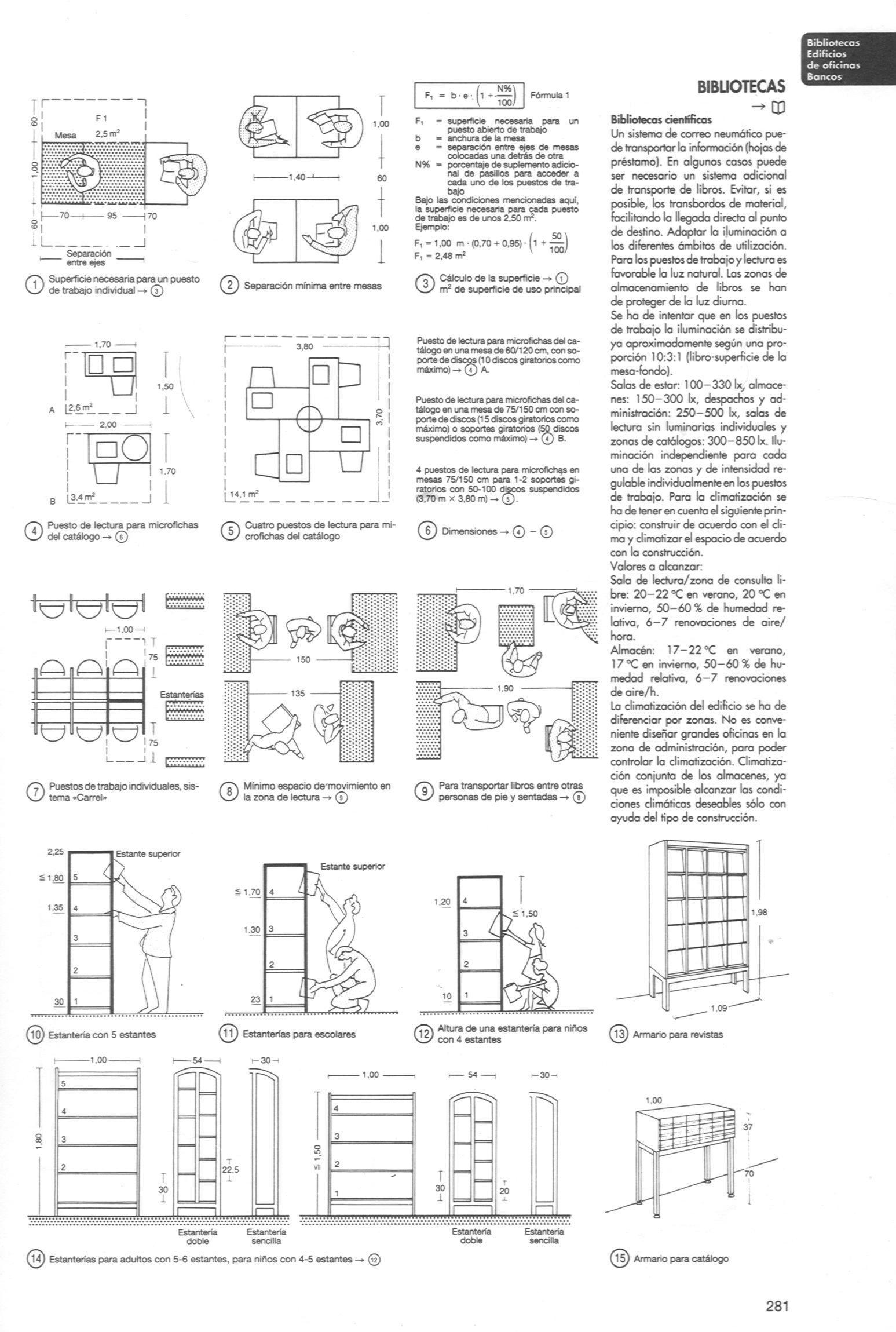 Architecture ebook arte de proyectar en arquitectura gg