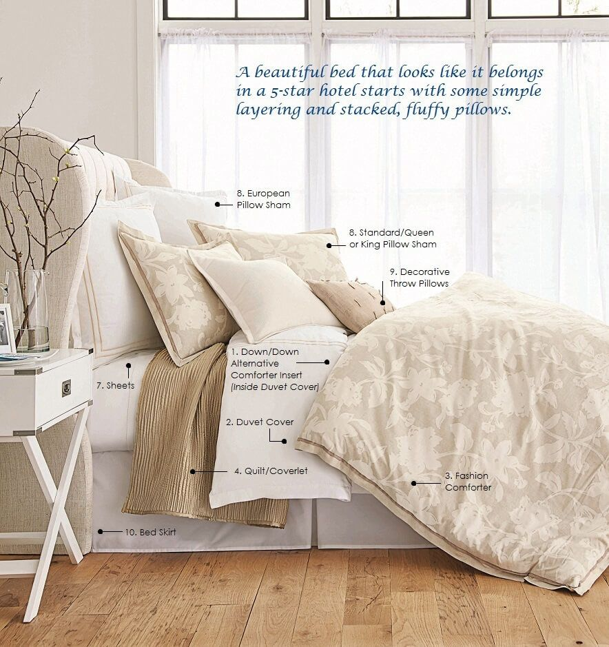 Top Of The Bed Best Bedding Sets Bed How To Dress A Bed