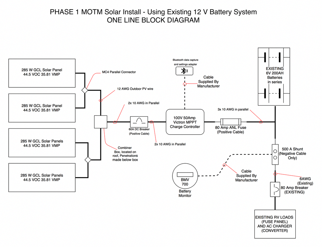 small resolution of phase 1 motm solar install using the existing 12v battery system with solar panels rvsolar offgrid offgridliving offgridpower solarpower
