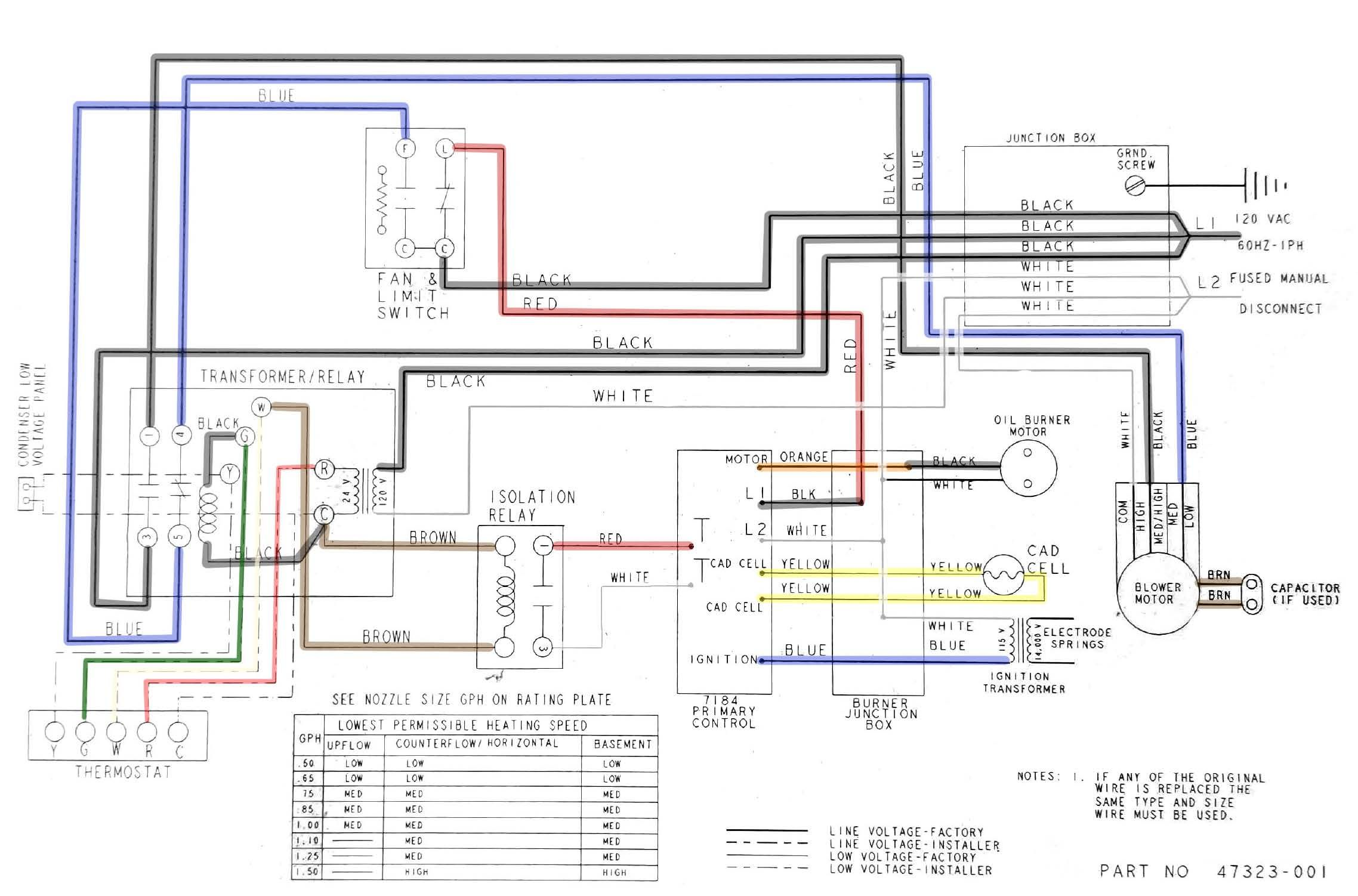 Wiring Schematic Diagram For A Patriot 80 Plus Oil Furnace Oil Furnace Diagram Furnace