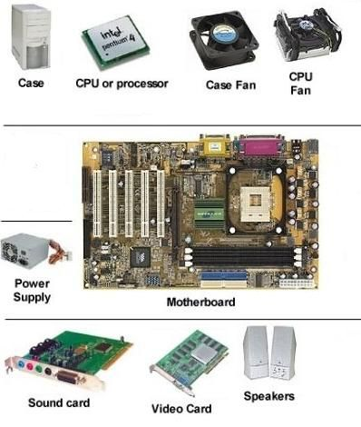 Desktop Computer Components (With images) | Computer history, Old ...