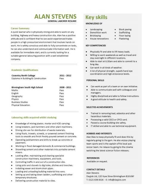 Cv Template Quantity Surveyor Resume Objective Sample Web