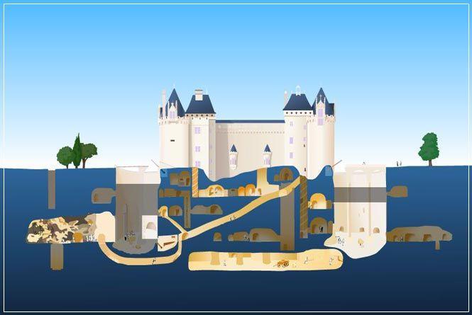 Une Forteresse Troglodytique Unique Au Monde Chateau De La