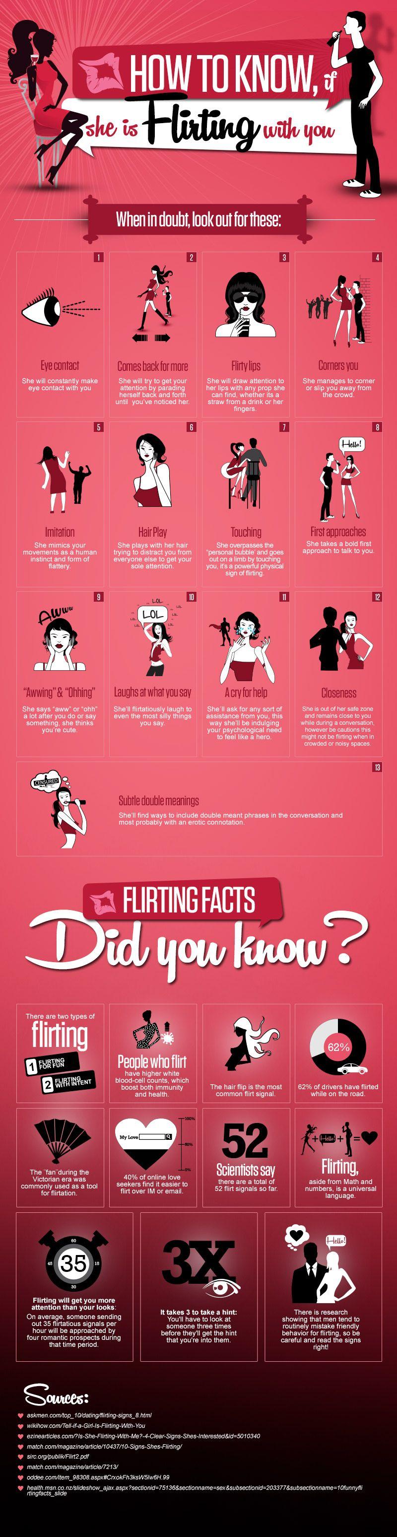 Flirting hints