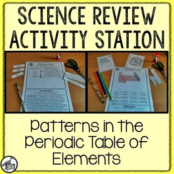 Science review activity patterns on the periodic table of elements science review activity patterns on the periodic table of urtaz Choice Image