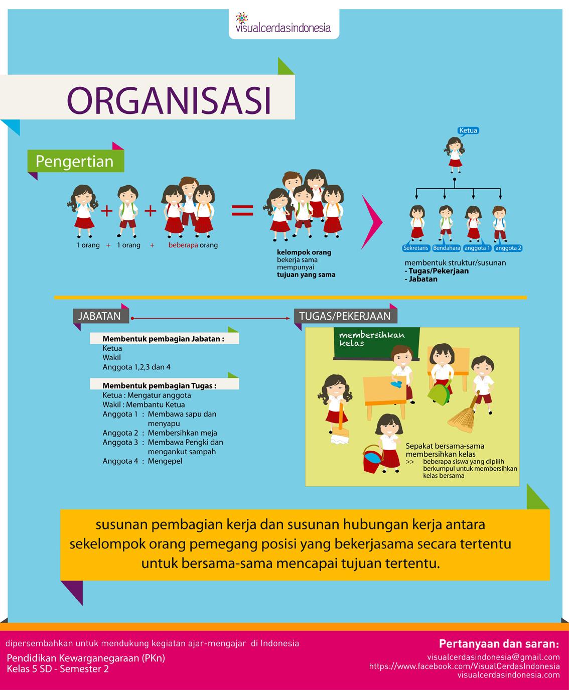 Edugrafis Pengertian Organisasi