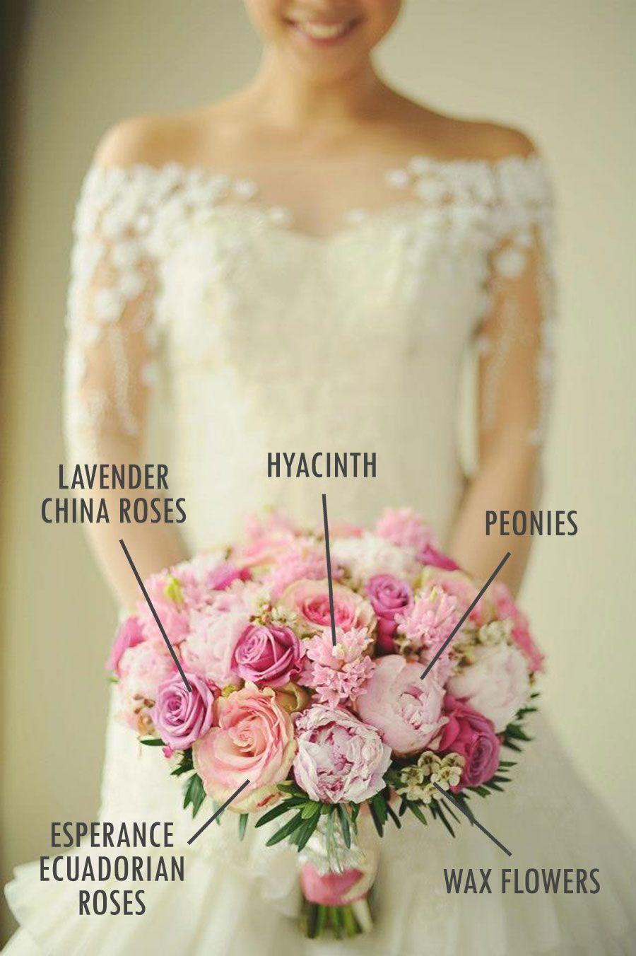 Floral Bouquet Recipes by Theme  Part   Flowers  Pinterest