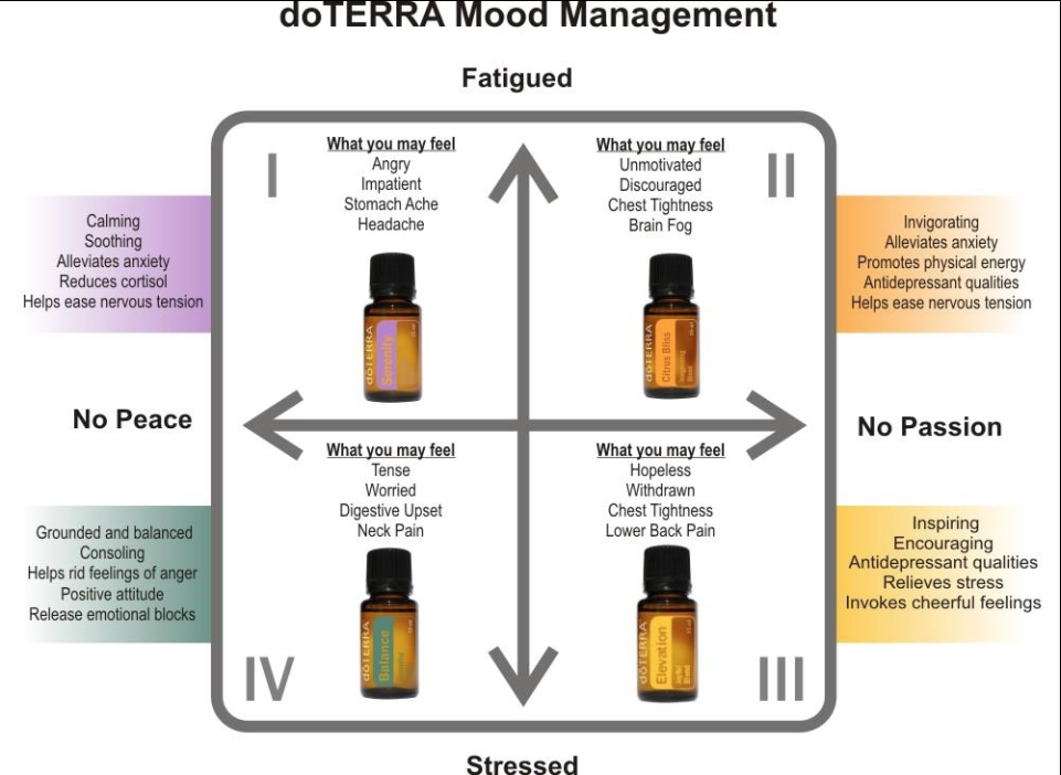 Happy Healthy You: Managing Your Mood Naturally