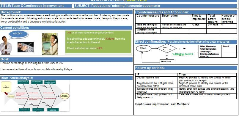 Process Improvement Progress Report - Yahoo Image Search Results ...