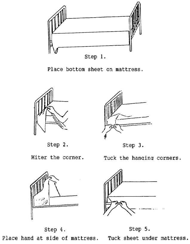 mitered bed corners  reminds me of nursing school
