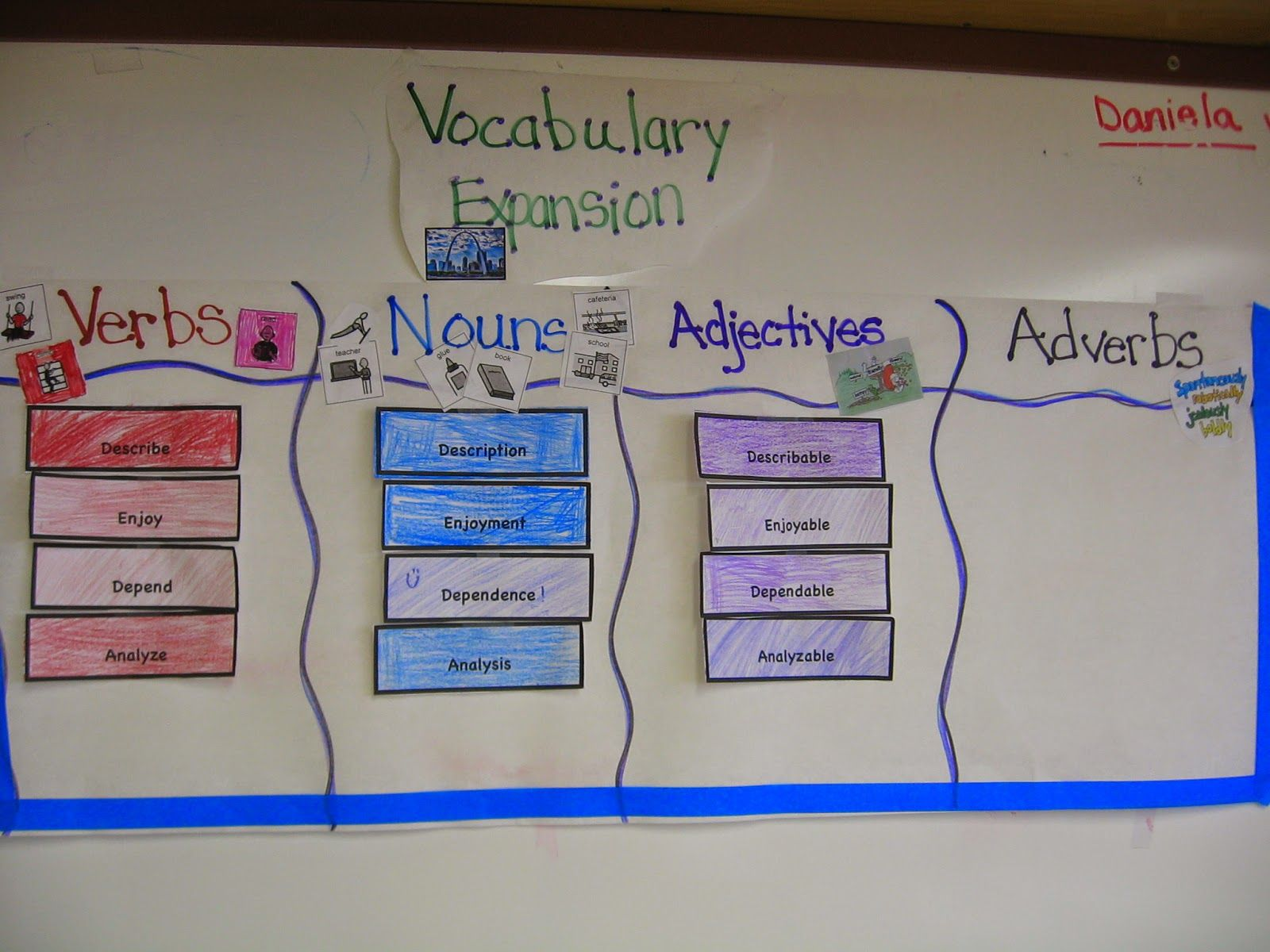 Teaching second language writing articles