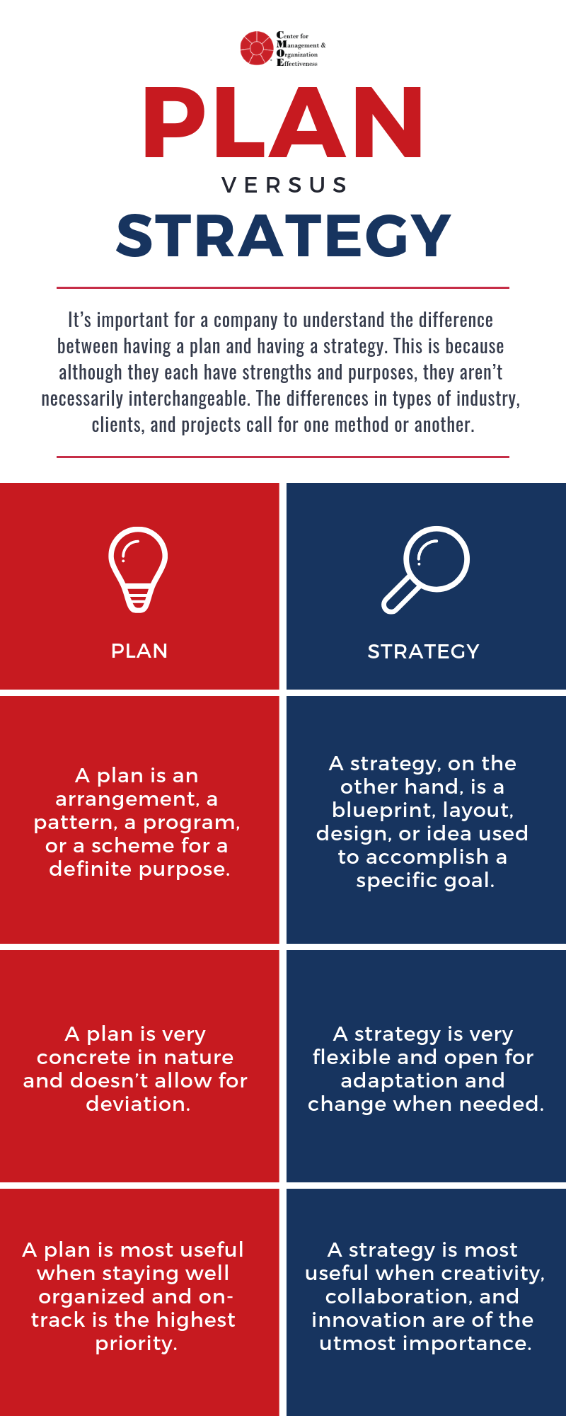 Plan vs Strategy Is There a Difference? How to plan