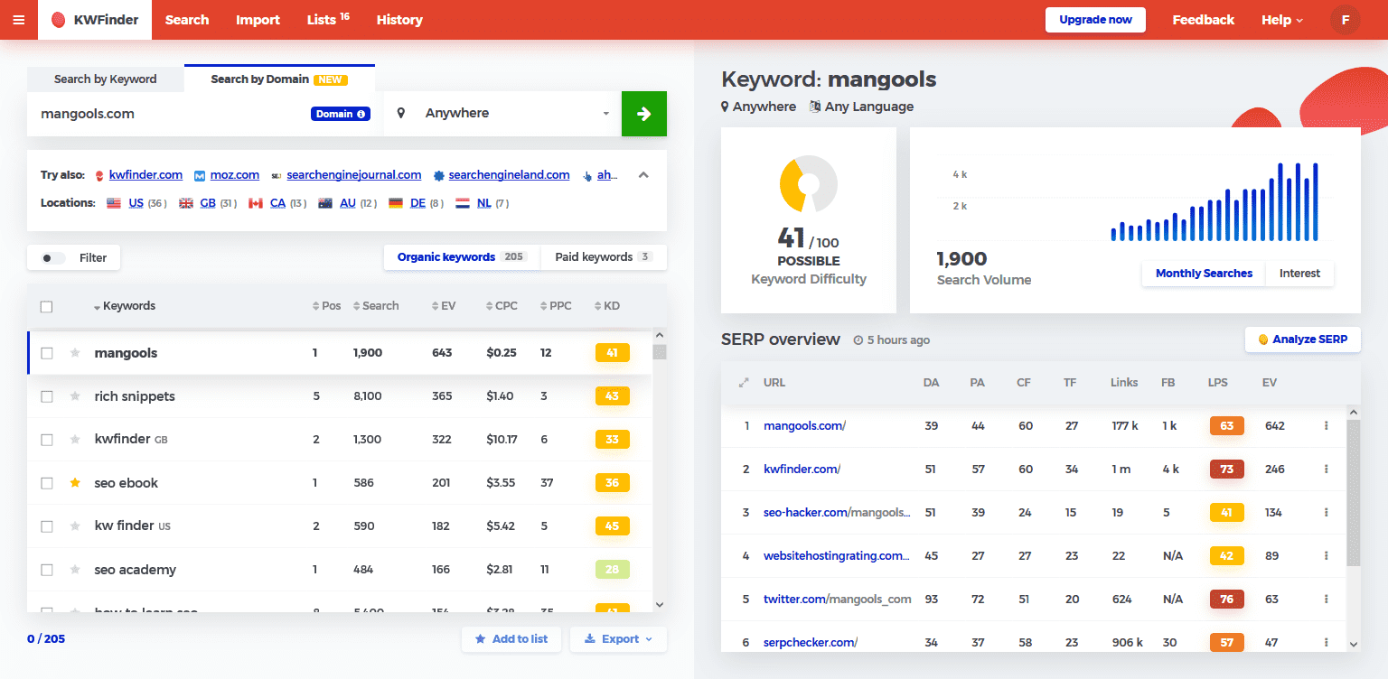 20 Best Keyword Research Tools For Seo In 2020 Keyword Planner Online Marketing Tools Seo Tools