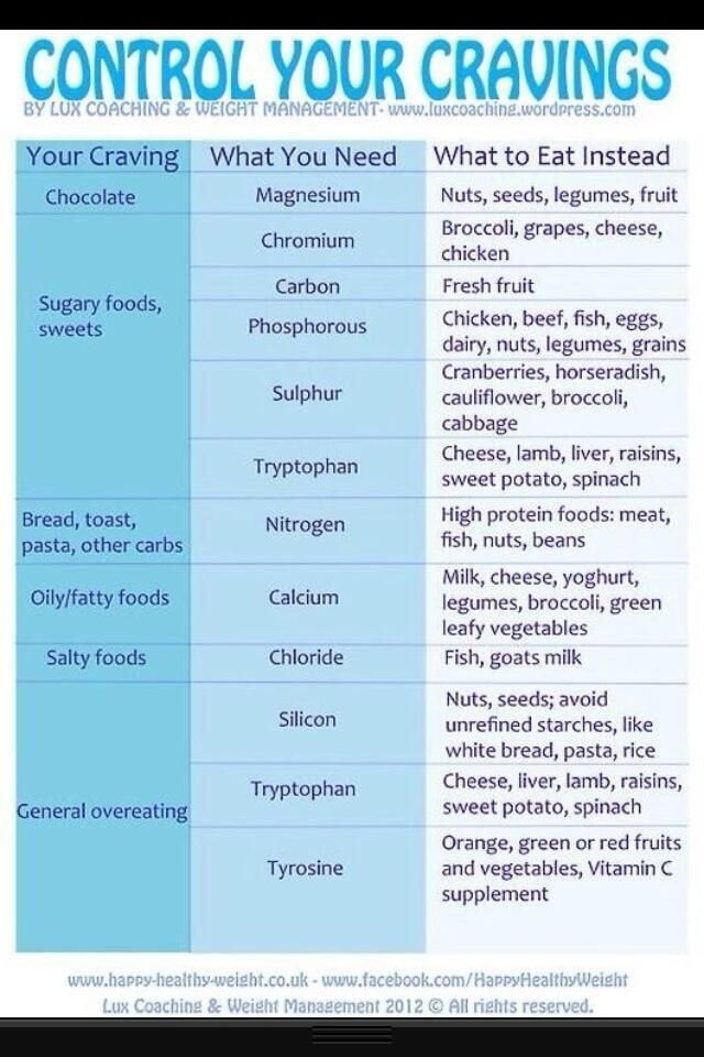 Healthy & Beautiful on Twitter Control cravings