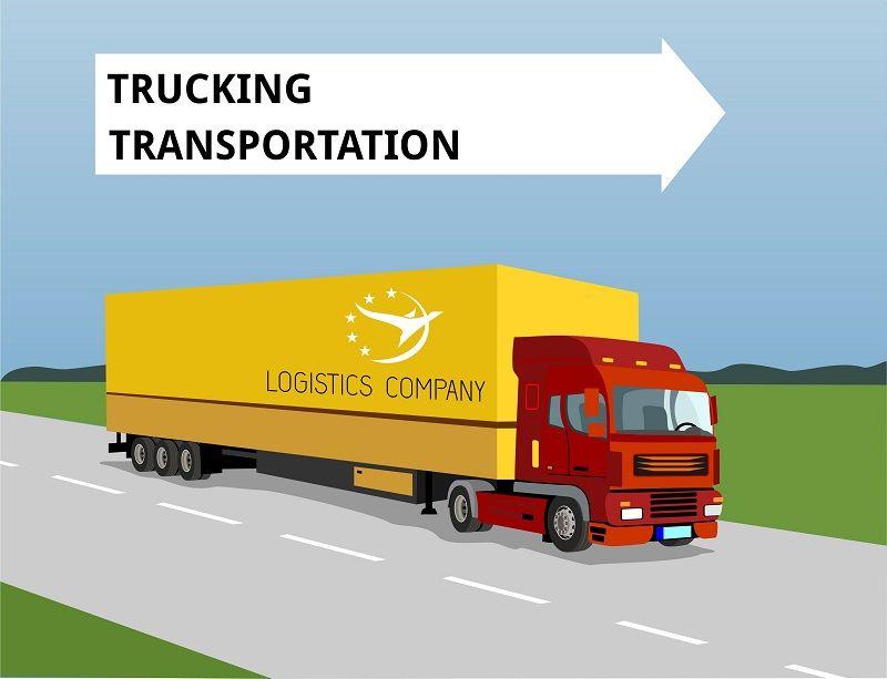 Importance of #Logistics Management   #Logistics   Trucks