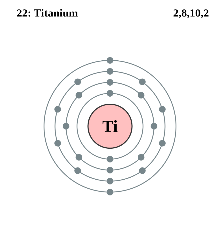 FileElectron shell 022 Titanium.svg Wikimedia Commons