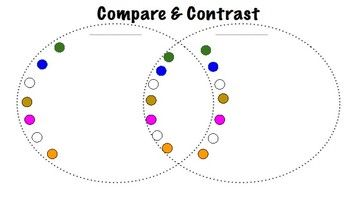 A Compare/Contrast Graphic Organizer to use in conjunction