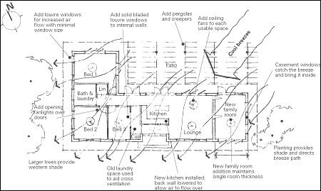 Your Home Technical Manual 4 6 Passive Cooling Passive Cooling