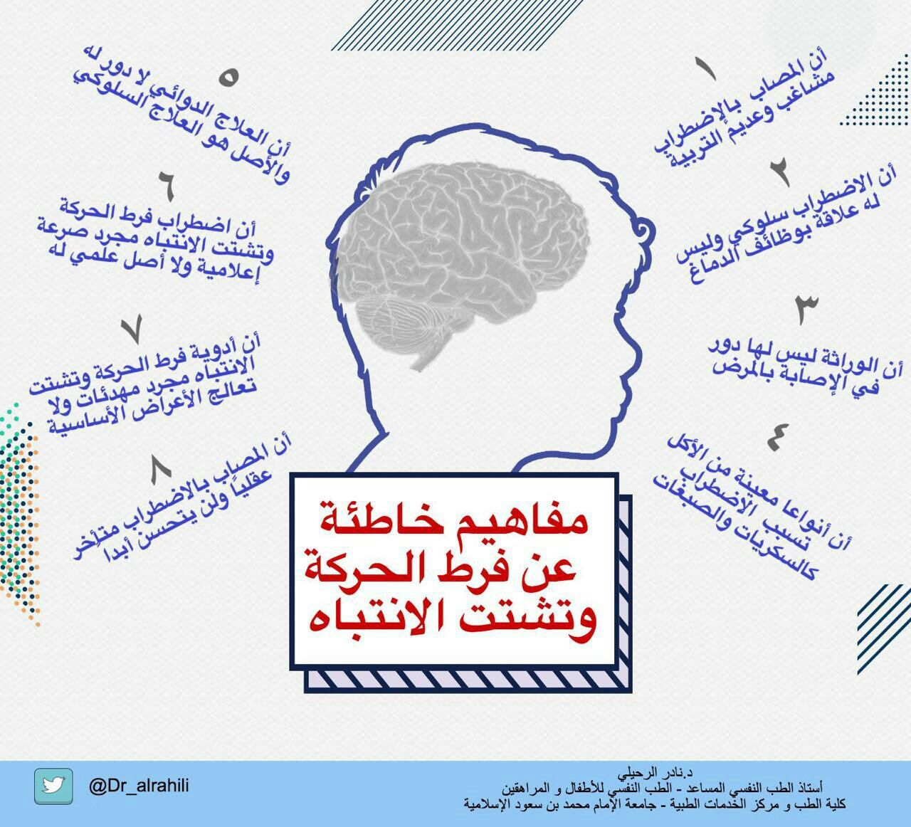 Adhd A Twitter ماهو اضطراب فرط 7