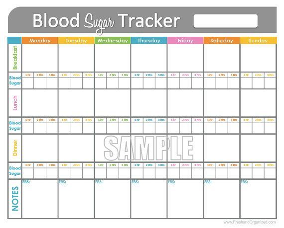 Blood sugar log template In PDF Format - Excel Template Blood